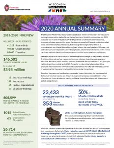 thumbnail of annual summary for illustration. Linked to pdf for download.